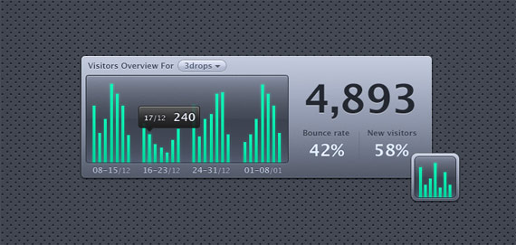 "PSD ""Analytics Widget"""